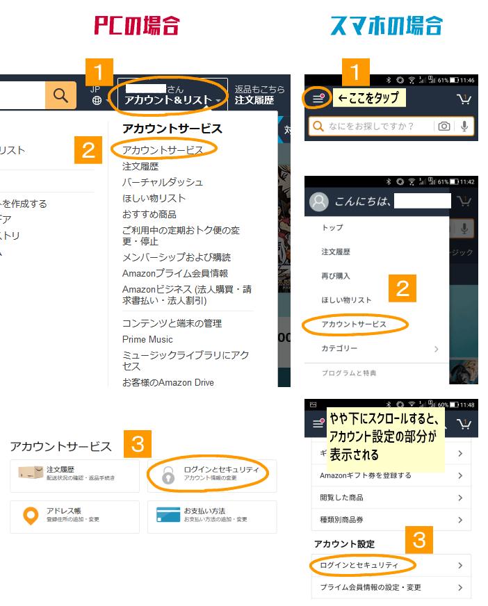 Amazonのアカウント名変更の方法