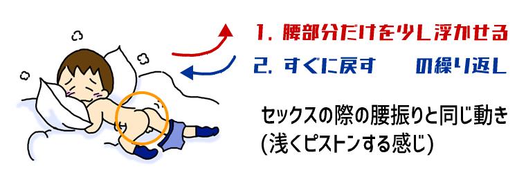 床オナの腰の動かし方